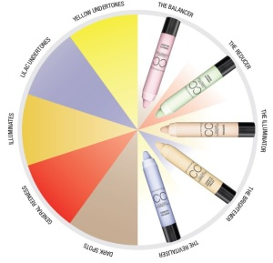 max-factor-cc-stick-colour-chart1